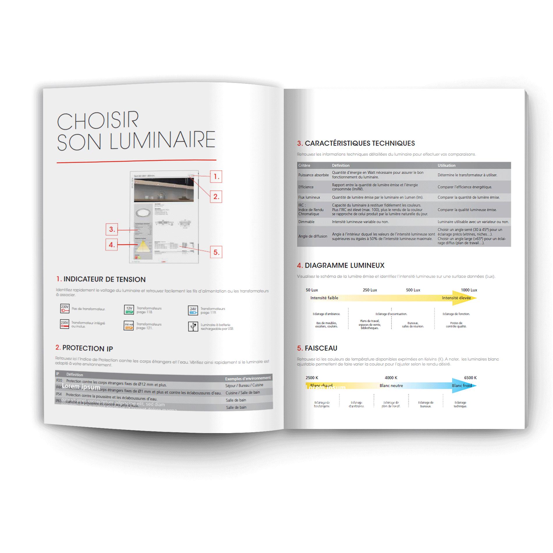 Double page catalogue luminaire sur comment choisir son luminaire