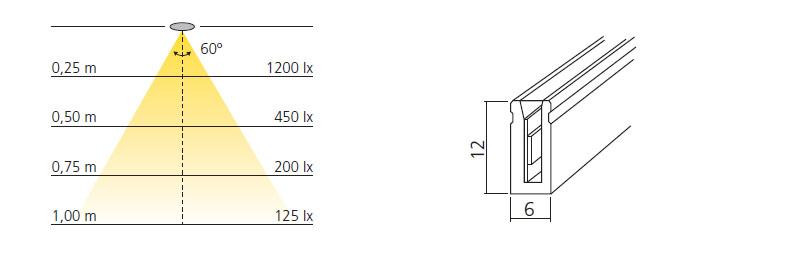 technische Zeichnung flexible led Wave 60 CC