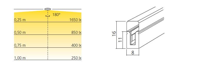 technische Zeichnung flexible led wave 180