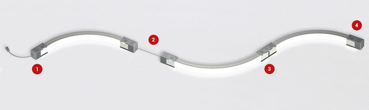 Flexible led top wave avec combinaison de conecteurs