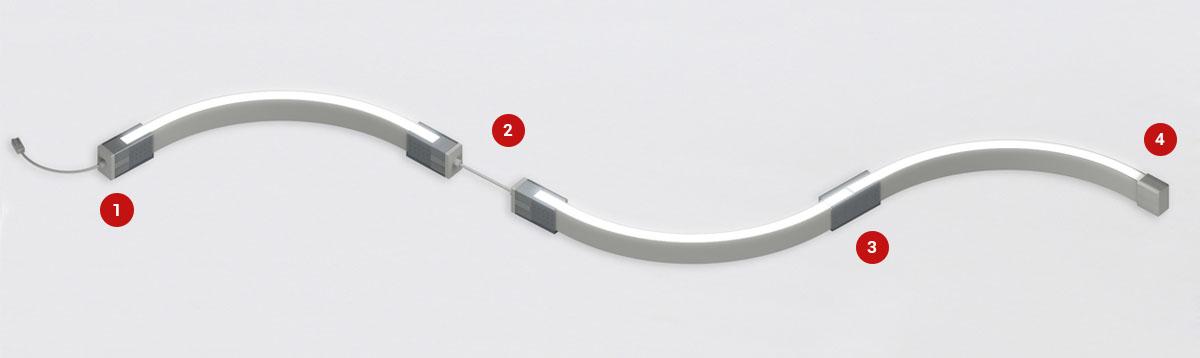 Flexible led wave avec combinaison de conecteurs