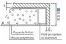 plan céramique