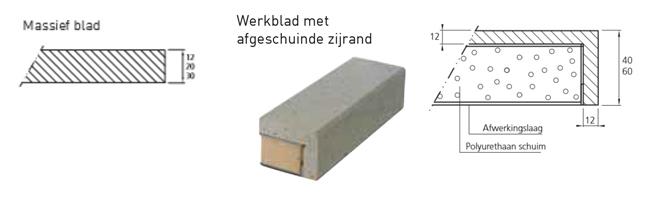Quartz blad