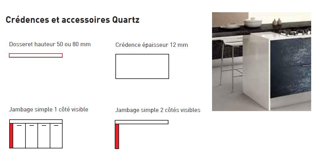 Plan quartz