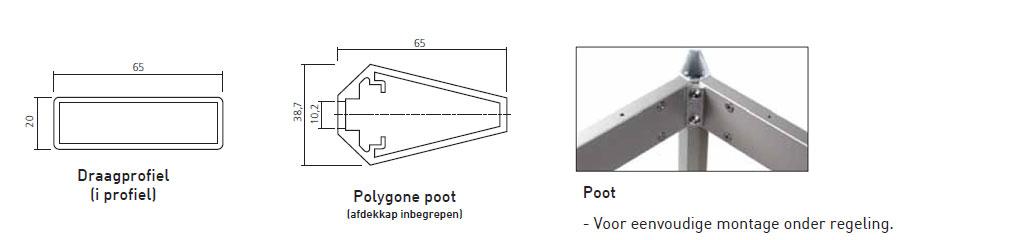 schema Frame draagprofiel onderstel en polygone poot
